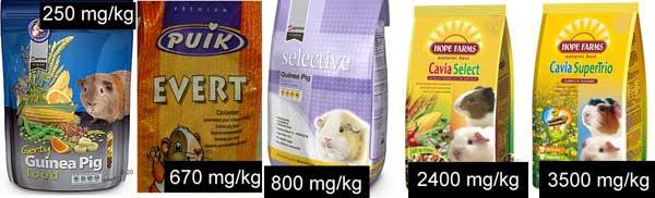 Er zijn diverse soorten caviavoer met allen een verschillende hoeveelheid vitamine C